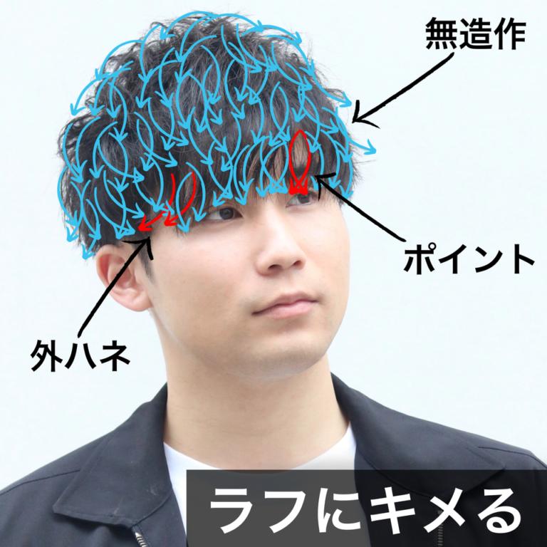 嘉村のスタイル解説